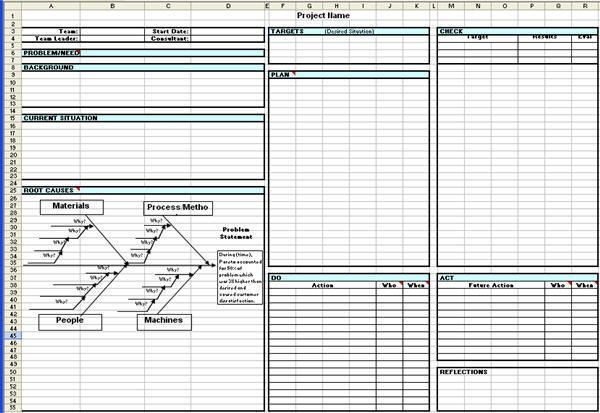 Toyota A3 Report Template In Excel 7 Work Lean Six