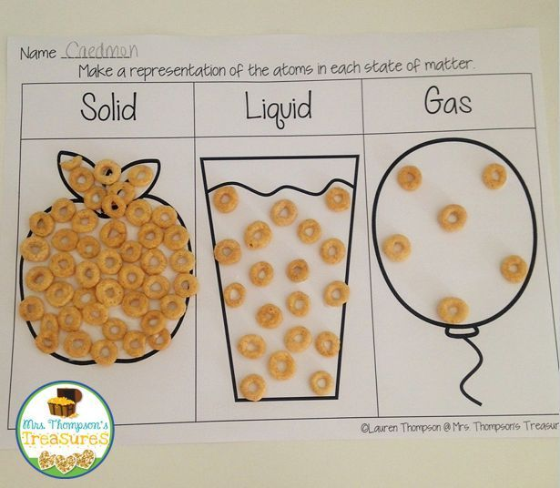 Science experiments for kids: States of Matter Fun! Representing the atoms with cheerios. Free download. #stem #science