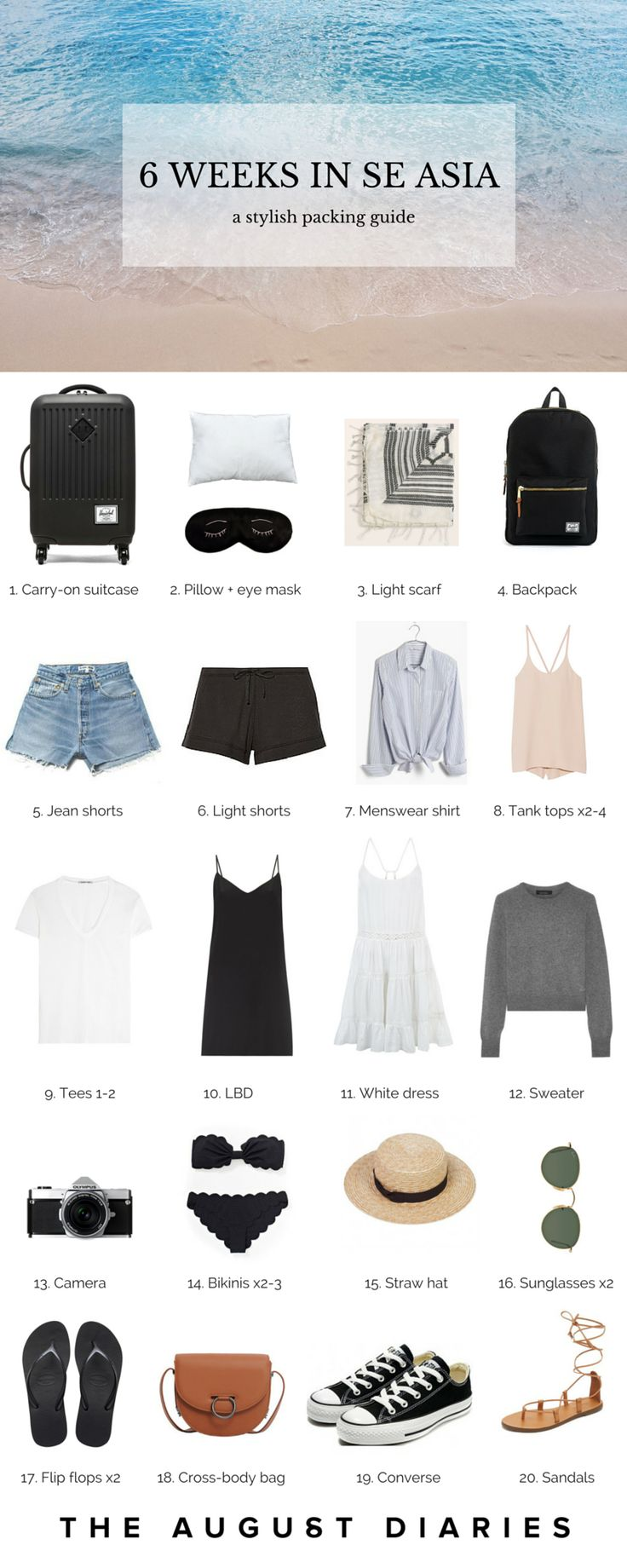 what to pack for 6 weeks in SE Asia