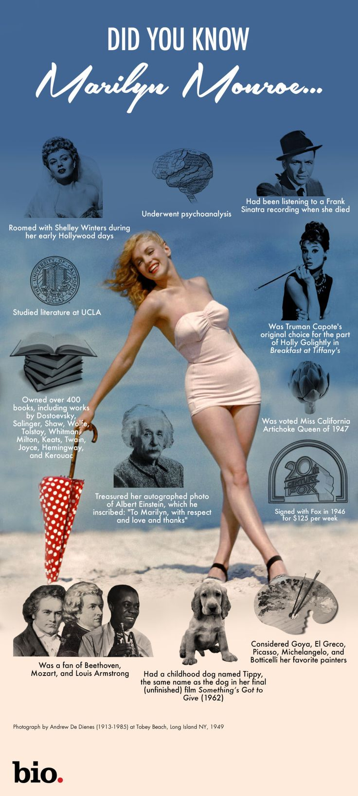 Remembering Marilyn Monroe: An Infographic of Fun Facts and Trivia - Biography.com