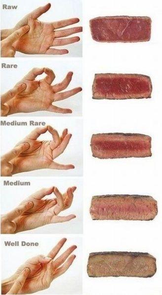 Steak 'Doneness' Trick