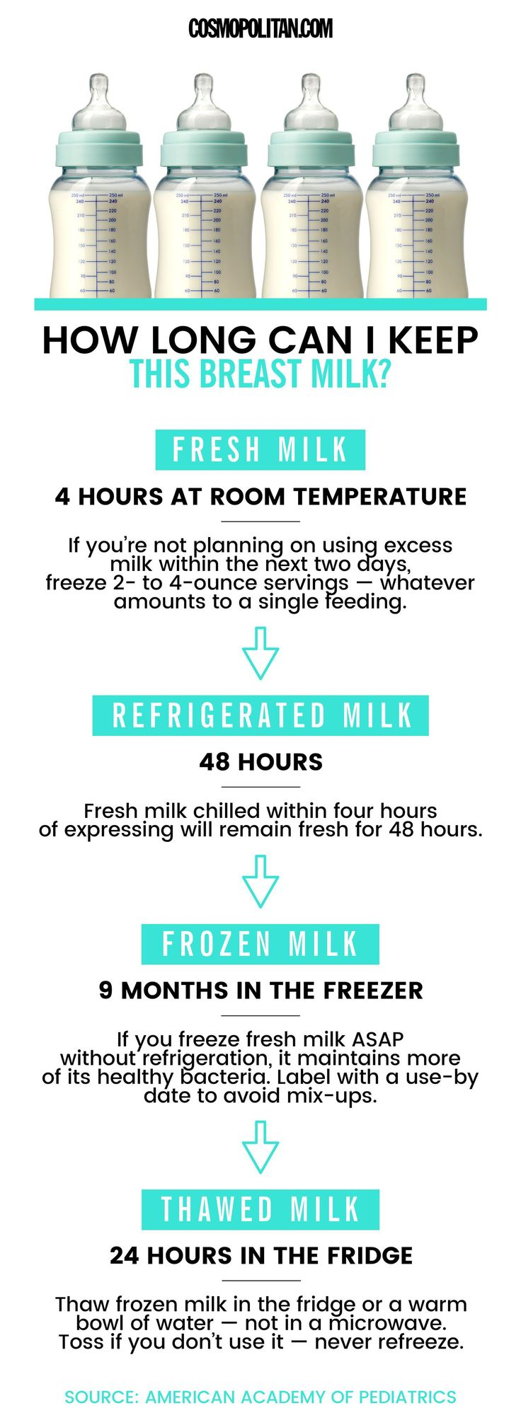 How Long Can I Keep This Breast Milk? - Cosmopolitan.com #BabyTips