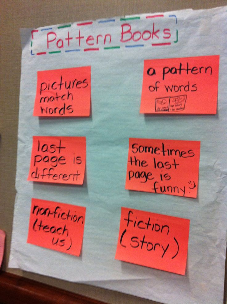 Components of pattern books... can create this anchor during immersion phase of unit