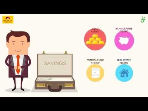Fundoo | What is Asset Allocation?