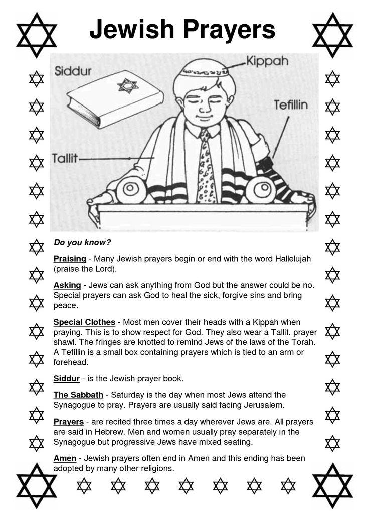 Hanukkah Blessings   Jewish Prayers