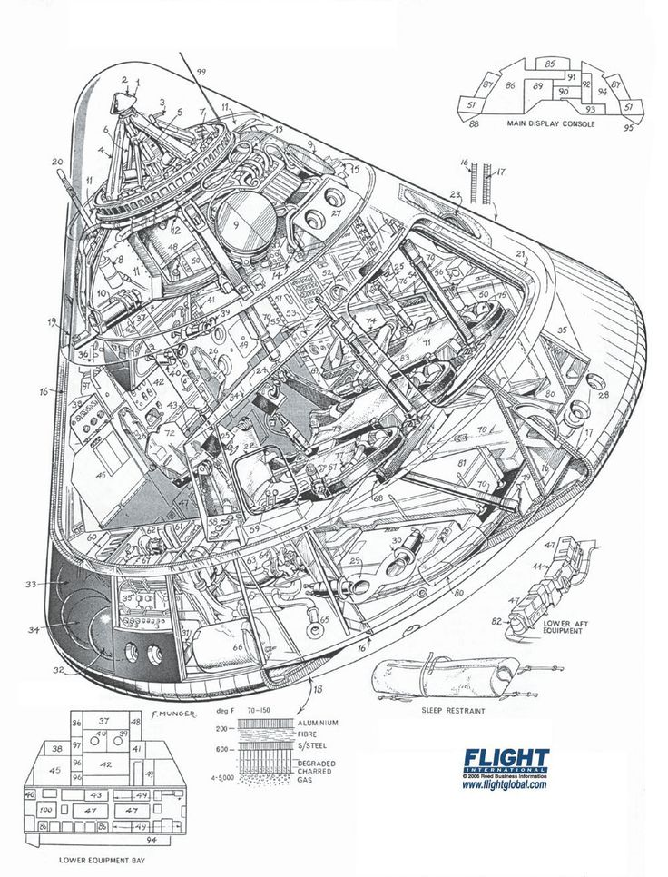 || Apollo Command Module, by flightglobal