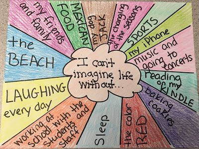 Creative Elementary School Counselor: I Can't Imagine Life Without ...