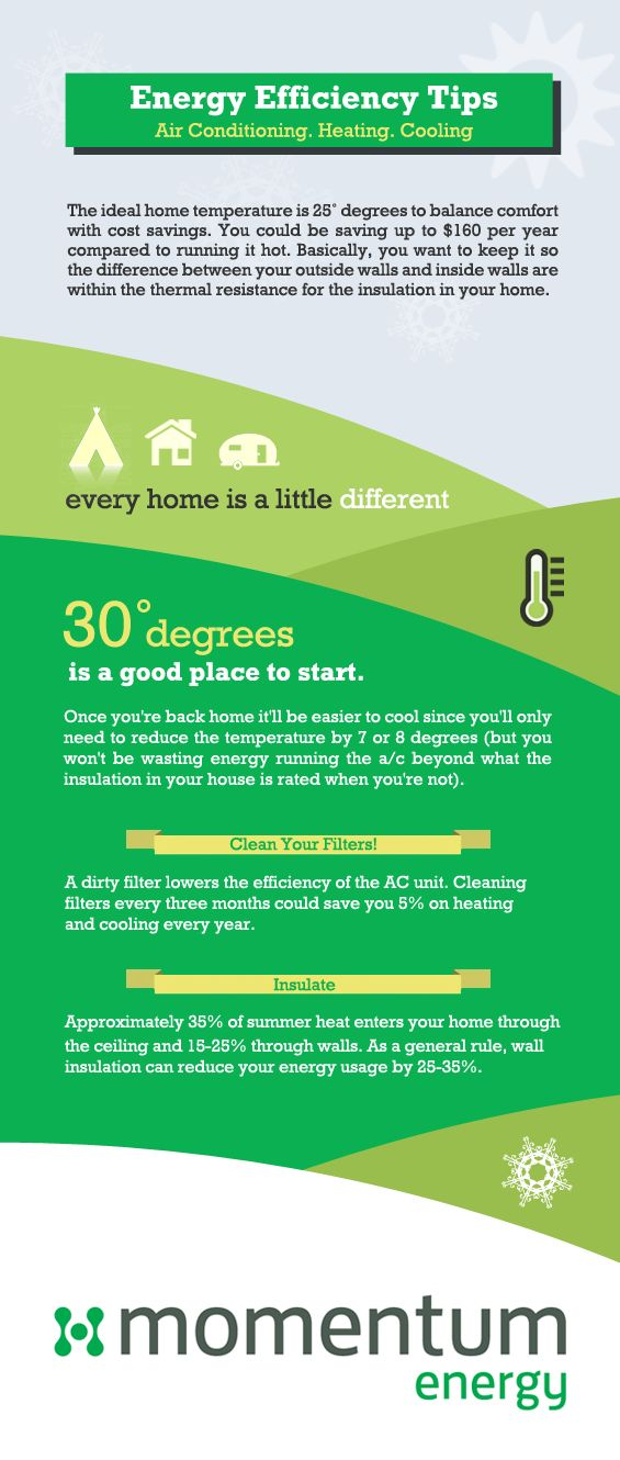 Energy Efficiency Tips for heating and cooling the house. #energyefficiency #infographic