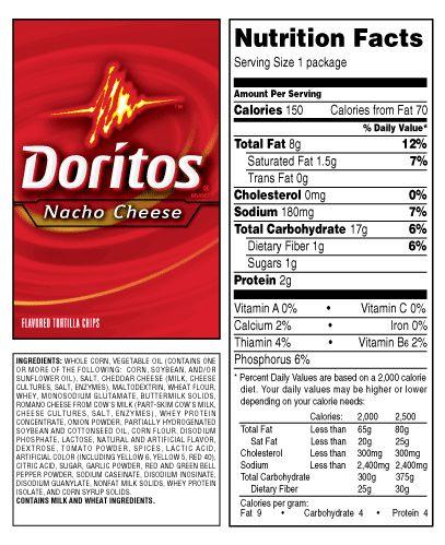 Doritos Food Label   P...