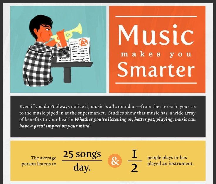 O persoană ascultă în medie 25 de melodii pe zi.
