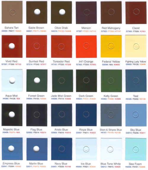 Dupont Car Paint Catalog