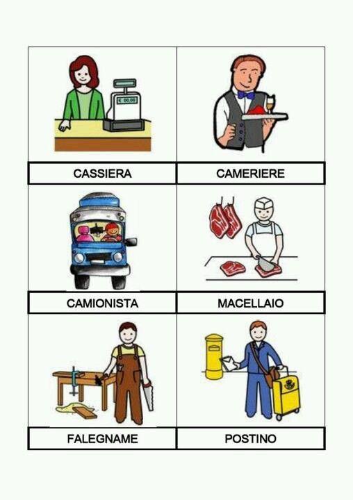 Learning Italian - Professions