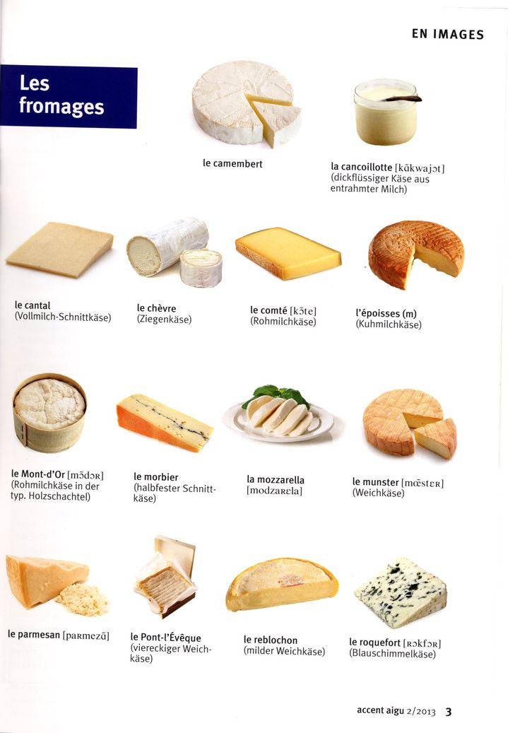 Les fromages vocabulaire cuisine manger et boire for Anglais vocabulaire cuisine