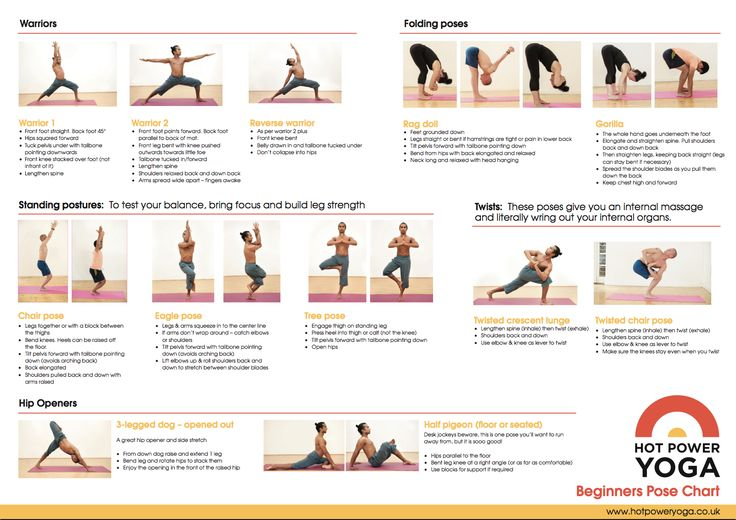 power yoga workouts for weight loss