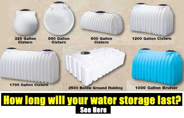 How long will your water storage last? See Here - SHTF Preparedness