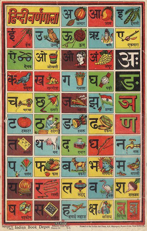 indophilia:  Hindi alphabet