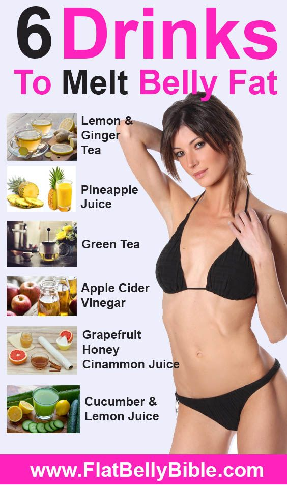 🔥 6 Fat Burning Drinks That Will Help You Lose Belly Fat | Flat Belly Bible