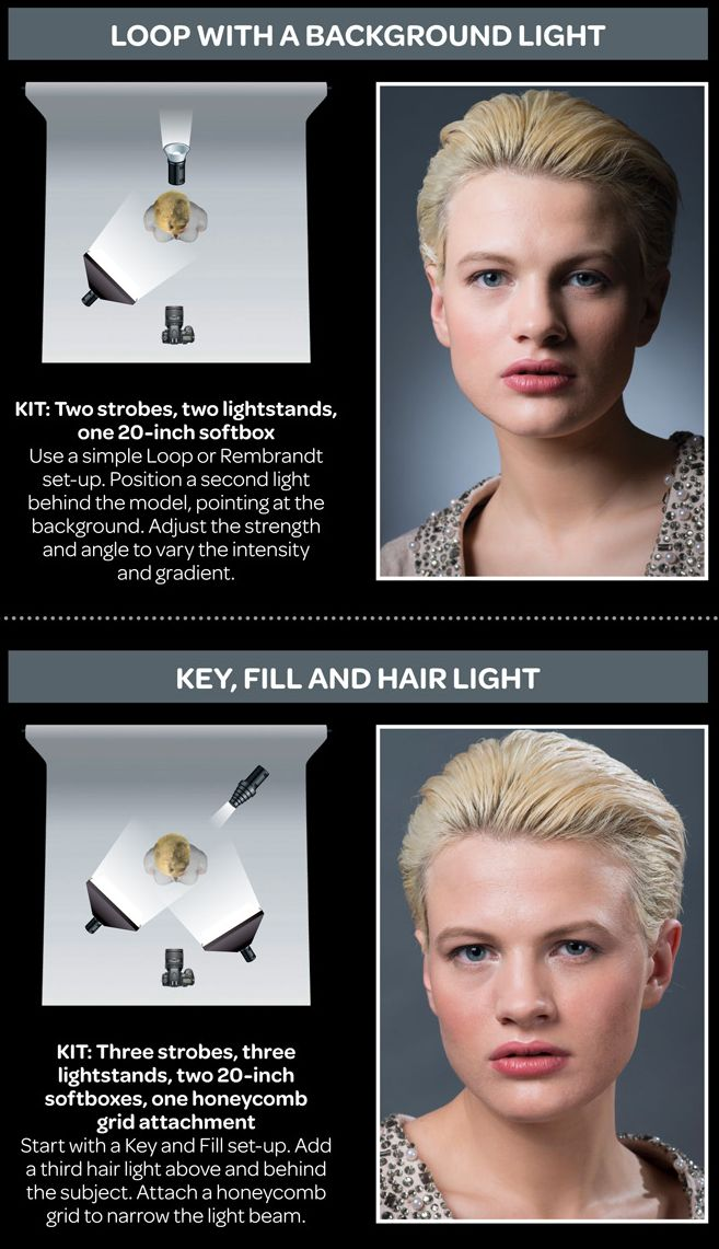 Ignore the camera stuff but these are good photo references for different types of lighting u201d  sc 1 st  Pinterest & 246 best 04 DK Lighting Setup images on Pinterest | Portrait ... azcodes.com
