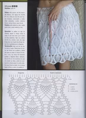 CROCHÊ: Skirt, Crochet Ideas, Quaver, Crochet Skirts, Crochet Patterns, Faldas Tejidas, Crochet Clothing, Crafts