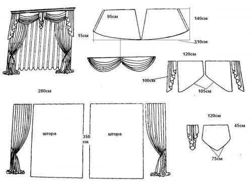 Patrón para diferente estilos de cortinas.                                                                                                                                                      Más