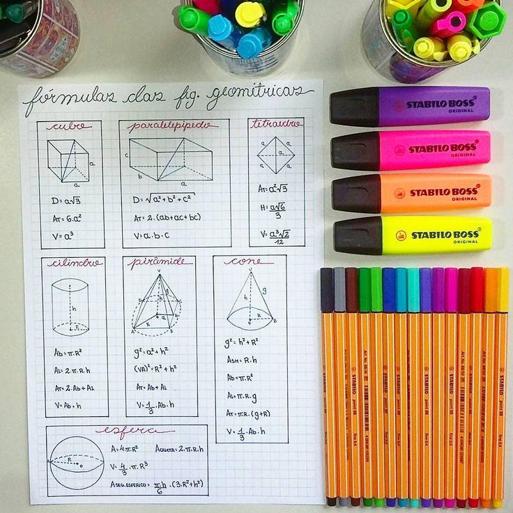 Resumo de Matemática : Formulas de Figuras geométricas