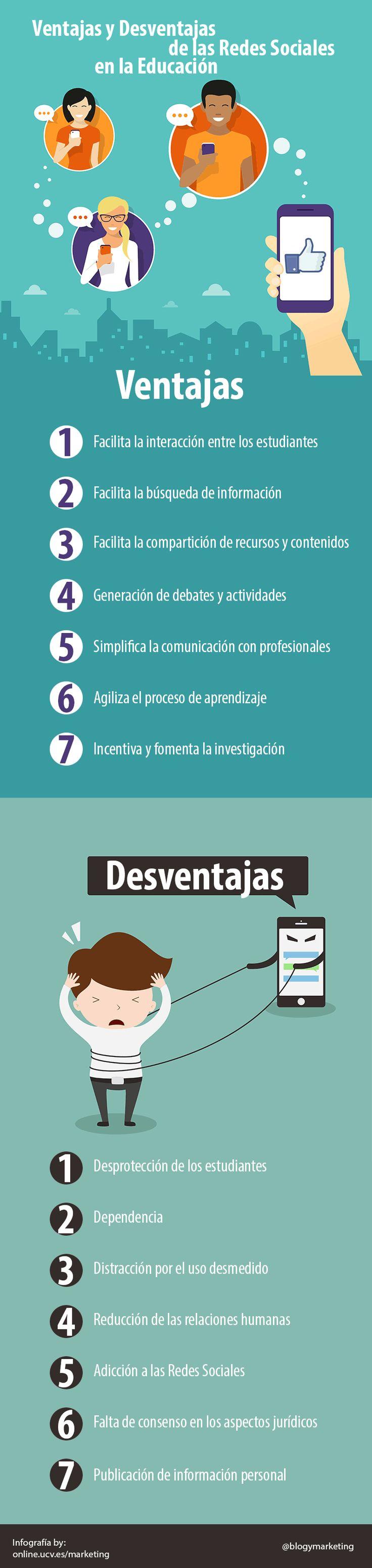 Ventajas y desventajas de las redes sociales en la educación. Infografía en español. #CommunityManager