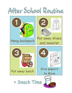 After School Routine 1. Hang backpack 2. Put away shoes and sweater 3. Put away lunch 4. Give papers to Mom = Snack Time