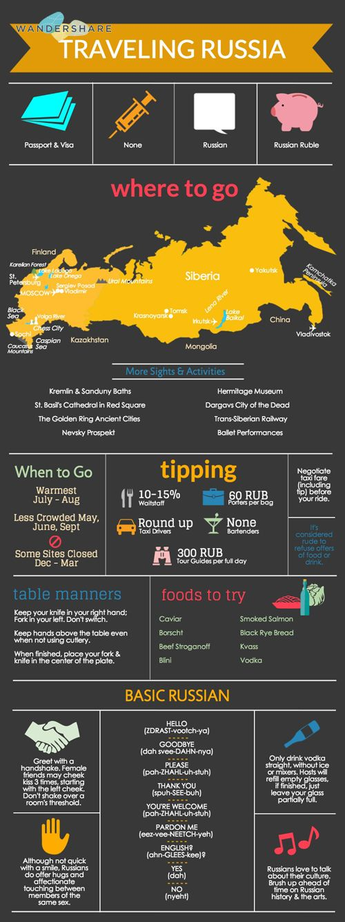 Russia Travel Cheat Sheet; Sign up at www.wandershare.com for high-res images.