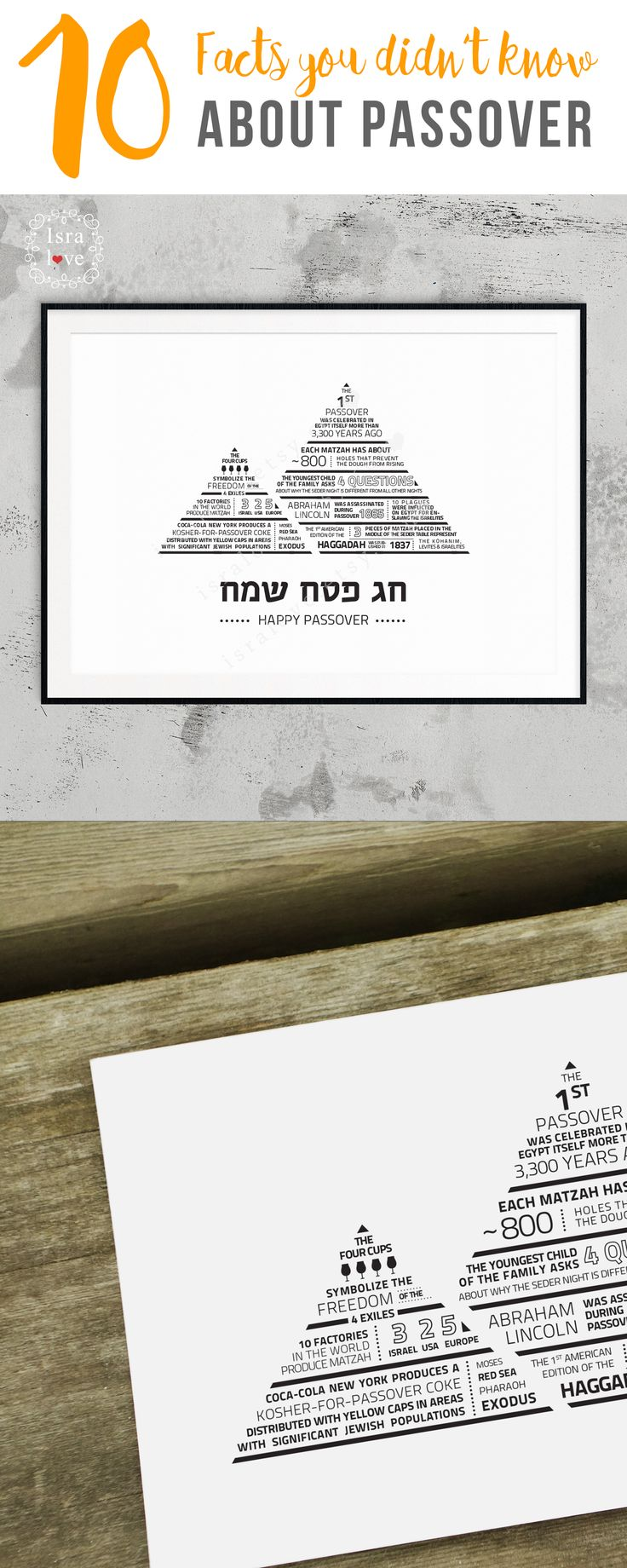81 Best Passover Images On Pinterest Jewish Gifts Jewish Art And