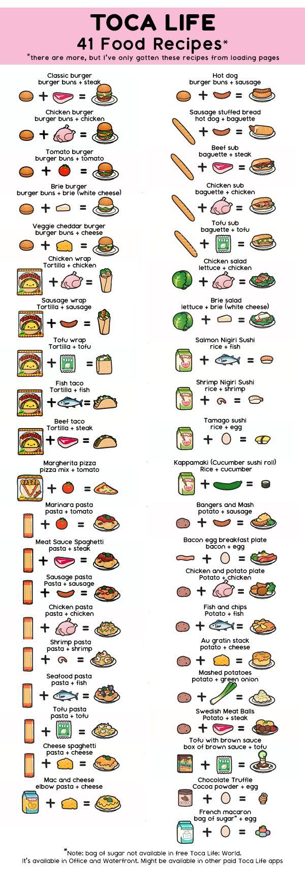 Toca Life World 41 Food Recipes Toca Boca Life World Wallpaper Life Words