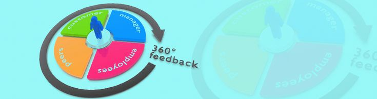 There are many reasons Why is it important for businesses to - 360 evaluation
