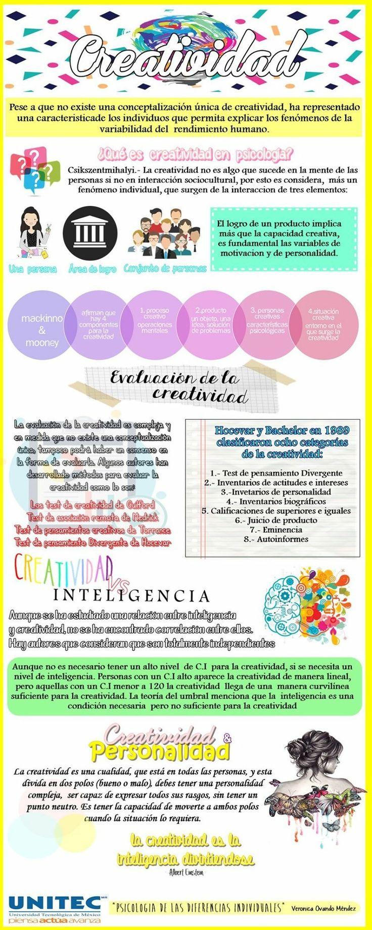 Creatividad En Psicologia Creatividad Psicologia Psicologa