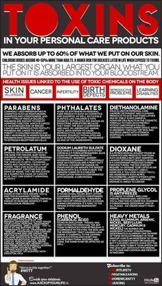 Toxins in Your Personal Products