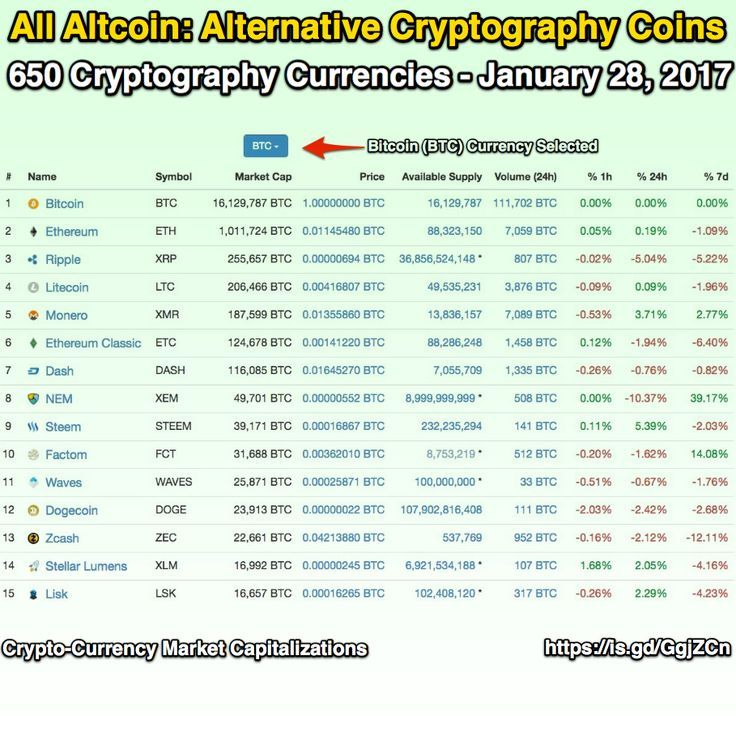 App To Check You Nice Hash Mining Deposits Potential Emerging Altcoin