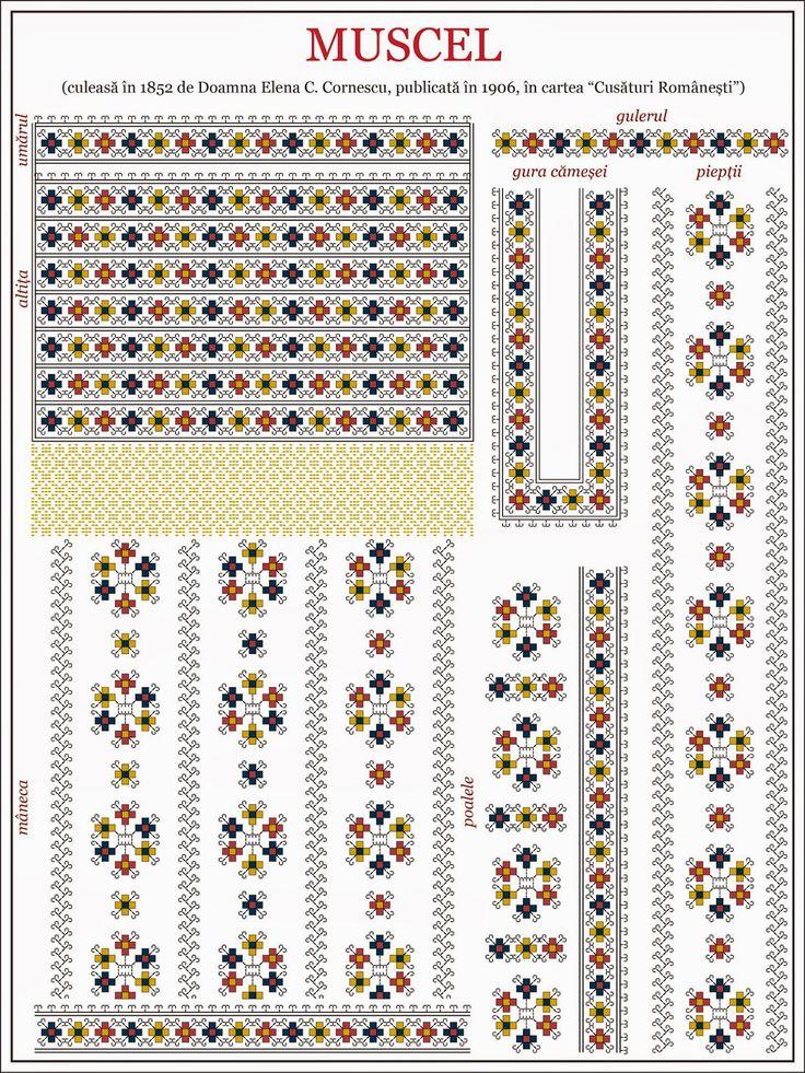 elenaccornescu+-+ie+MUSCEL+pag+17.jpg (1200×1600)