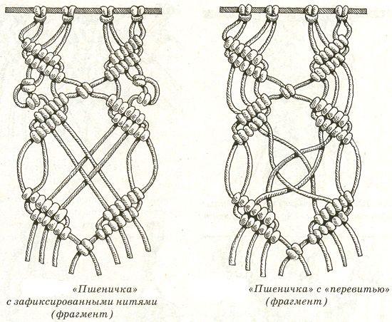 """Пико: слева - """"пшеничка"""" с зафиксированными нитями (фрагмент), справа - """"пшеничка"""" с """"перевитью"""" (фрагмент)."""