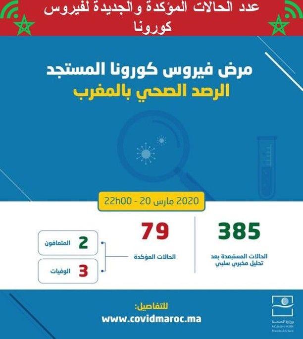 Pin On اخبار المغرب
