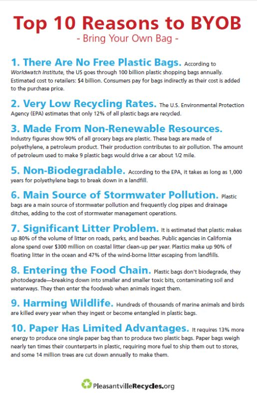 Why Recycle Plastic?