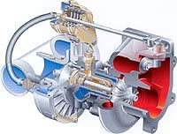 Turbocharger For Passenger Car Gasoline Applications With Water