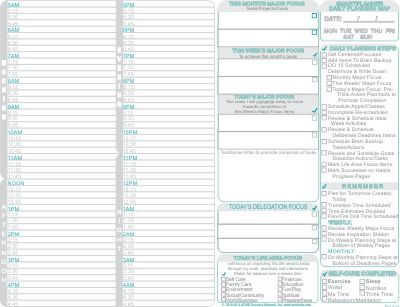 Adult ADHD Sucess  Daily Planning Map - the most important component of the Smart Planner