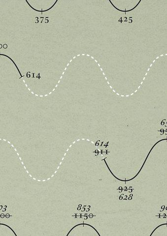 Resultado de imagen para Phantom time hypothesis