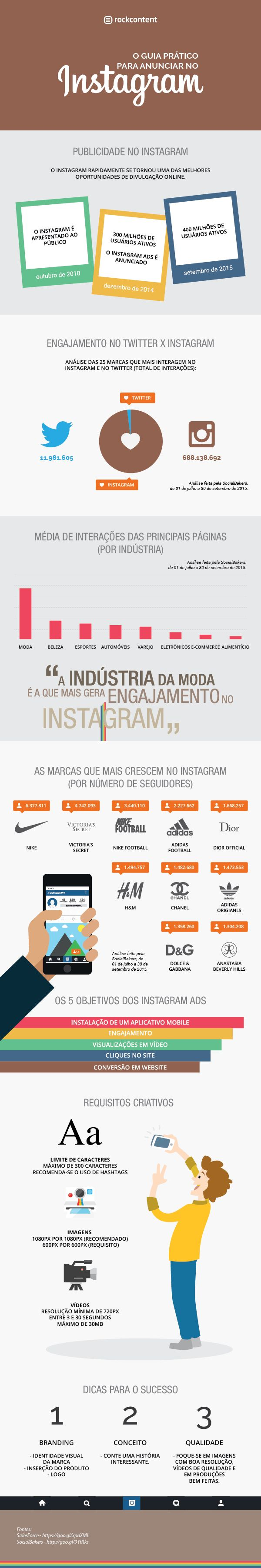 infográfico sobre o instagram