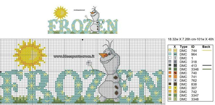 frozen fever Olaf schema punto croce