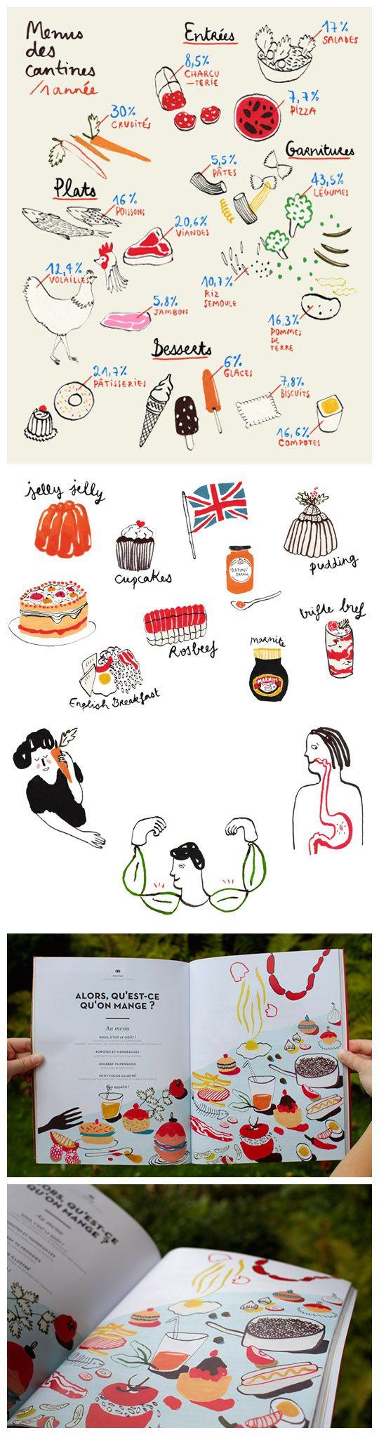 Marie Assénat - cook book ilustrations