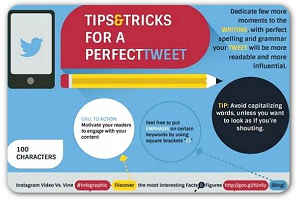 Tips for writing better tweets | Articles | PR Daily EU