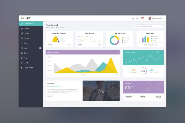 sharepoint dashboard templates - 11 best project dashboard images on pinterest project