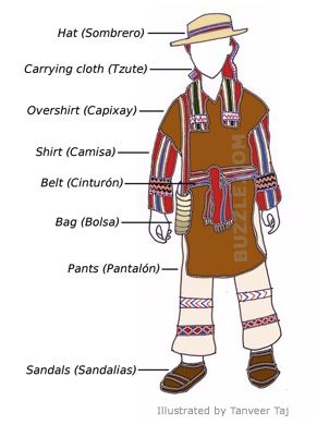 Traditional Mayan Male Attire