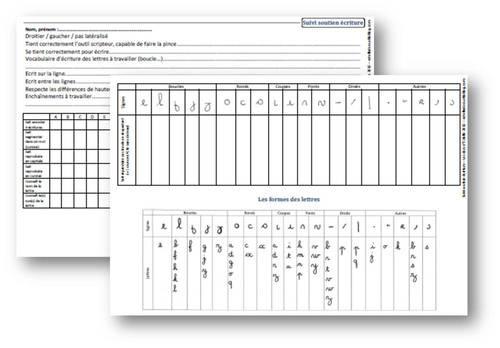 un document de suivi des élèves en difficulté. Le but étant de visualiser d'un seul coup d'oeil les difficultés de chacun, sans oublier de compétences en cours de route
