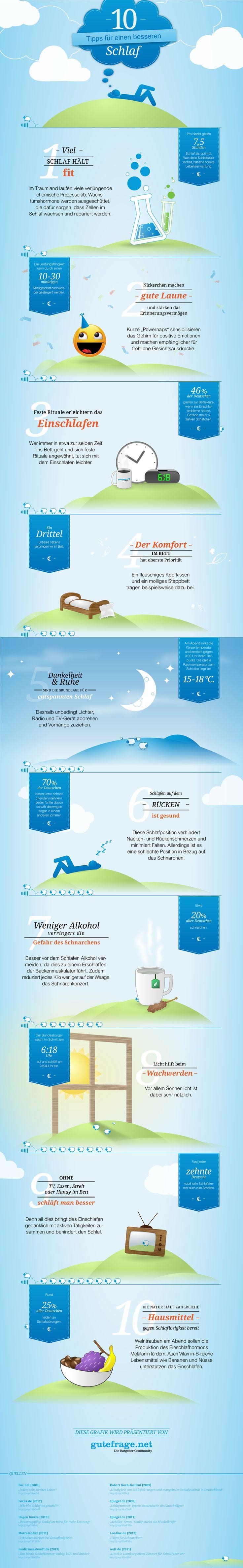 Schöne Träume! Wie schlummert man richtig gut? Wie viel Schlaf ist genug? Die wichtigsten Antworten!