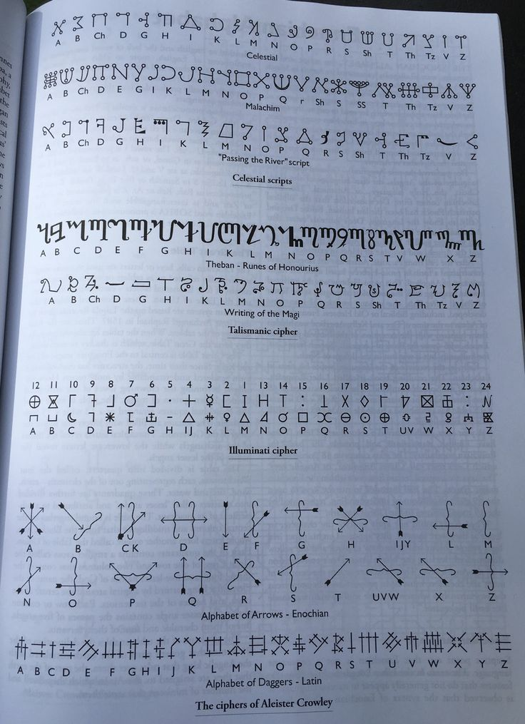 u201cSigils Ciphers and Scripts History and Graphic